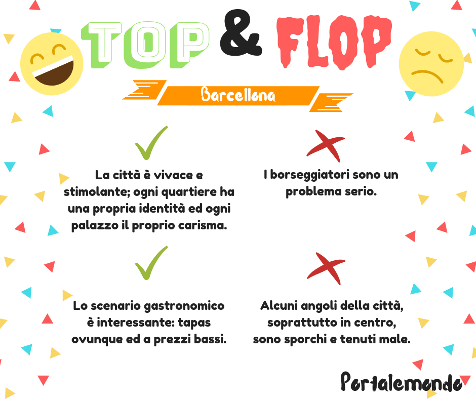 Top & Flop Barcellona