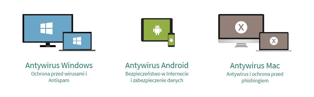 Antywirus Windows Android Mac