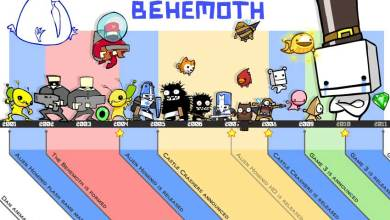 Photo of Novo jogo da Behemoth parece ser mais uma obra prima! Novo vídeo de BattleBlock Theater! [X360]