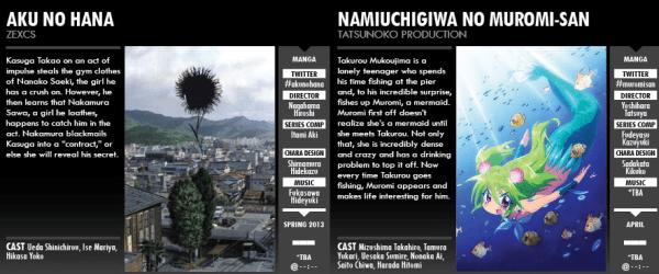 Aku no Hana - Namiugiwa