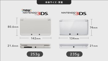 New 3DS 001