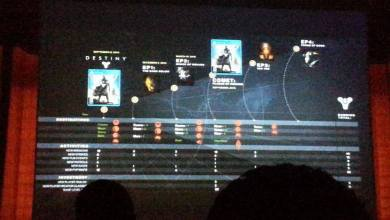 Photo of Rumor   Os próximos DLCs de Destiny para 2015 e 2016!