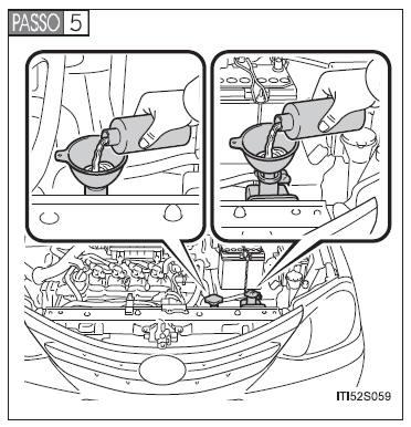 Toyota Etios: Em caso de superaquecimento do veículo