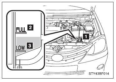 Toyota Etios: Fluido de arrefecimento do motor