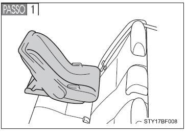 Toyota Etios: Instalação do sistema de segurança para