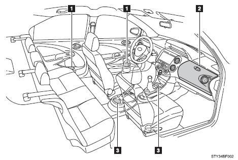 Toyota Etios: Uso dos compartimentos de estocagem