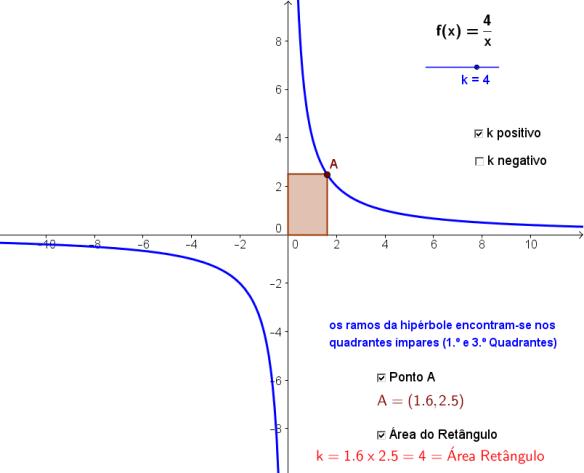 aplicacao_dinamica_funcao_prop_inversa