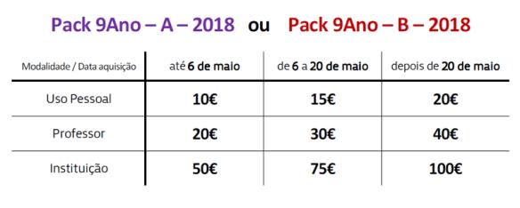 Packs 2018 portalmath preparação prova aferição 8º ano prova final 9º ano exame exercícios fichas de trabalho