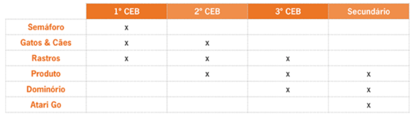CNJM 2020 Campeonato Nacional de Jogos Matemáticos