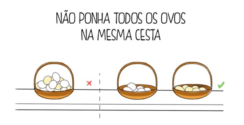 nao ponha todos os ovos na mesma cesta