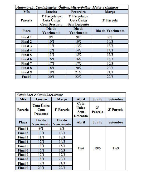 Calendário do IPVA 2017. (Foto: Oswaldo Corneti/ Fotos Públicas (20/05/2014)