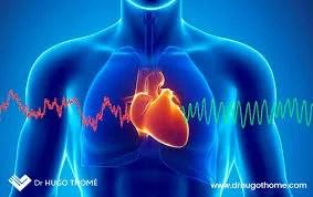Semana de Cardiologia - Arritmias cardíacas -Destaques do 2º Programa