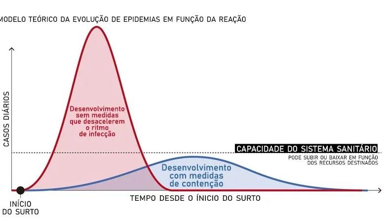 O Brasil rumo ao colapso do sistema de saúde