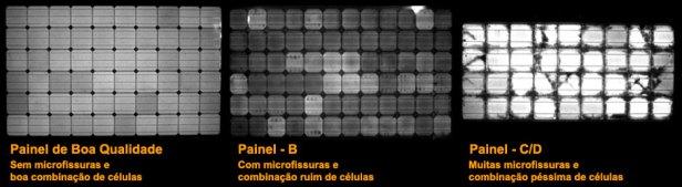 Teste de Eletroluminescência do Painel Solar - EL test