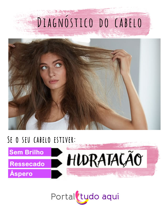 Como diagnosticar do que o seu cabelo precisar e as etapas do cronograma capilar.