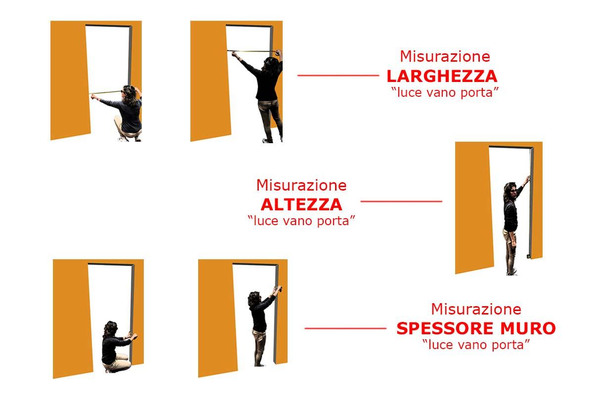 Come Prendere le misure per configurarsi la porta su mi