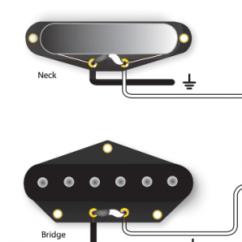 Single Humbucker Pickup Wiring Diagram Brake Light Turn Signal Diagrams Porter Pickups Tele
