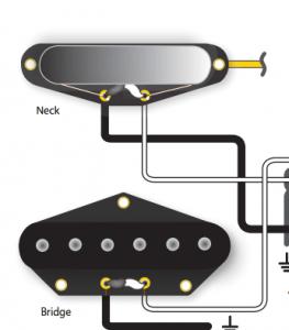 single humbucker pickup wiring diagram 2007 chrysler sebring ac diagrams porter pickups tele 4 way