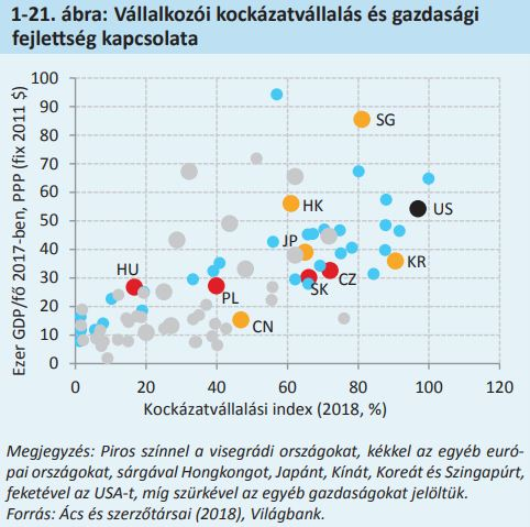 Olyan csapdába kerülhet Magyarország, amiből elképesztően nehéz lesz kivergődni