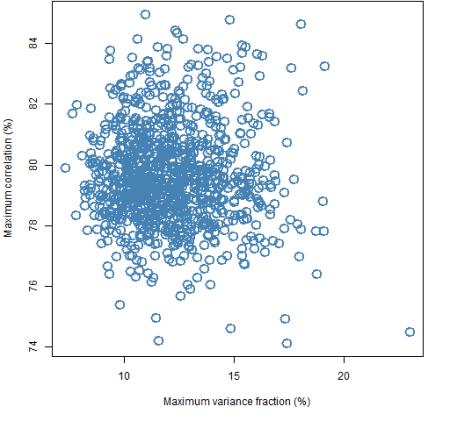 2 dimensions of portfolio diversity | R-bloggers