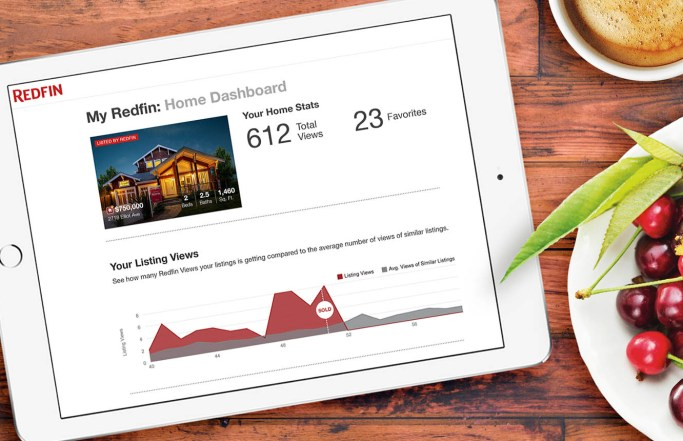 Redfin Home Owner Dashboard