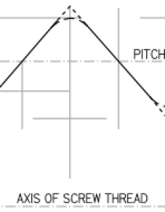 Thread pitch also chart portland bolt rh portlandbolt