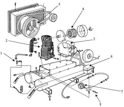 Air Compressor Anantomy, Breakdown Diagram, Exploded-View