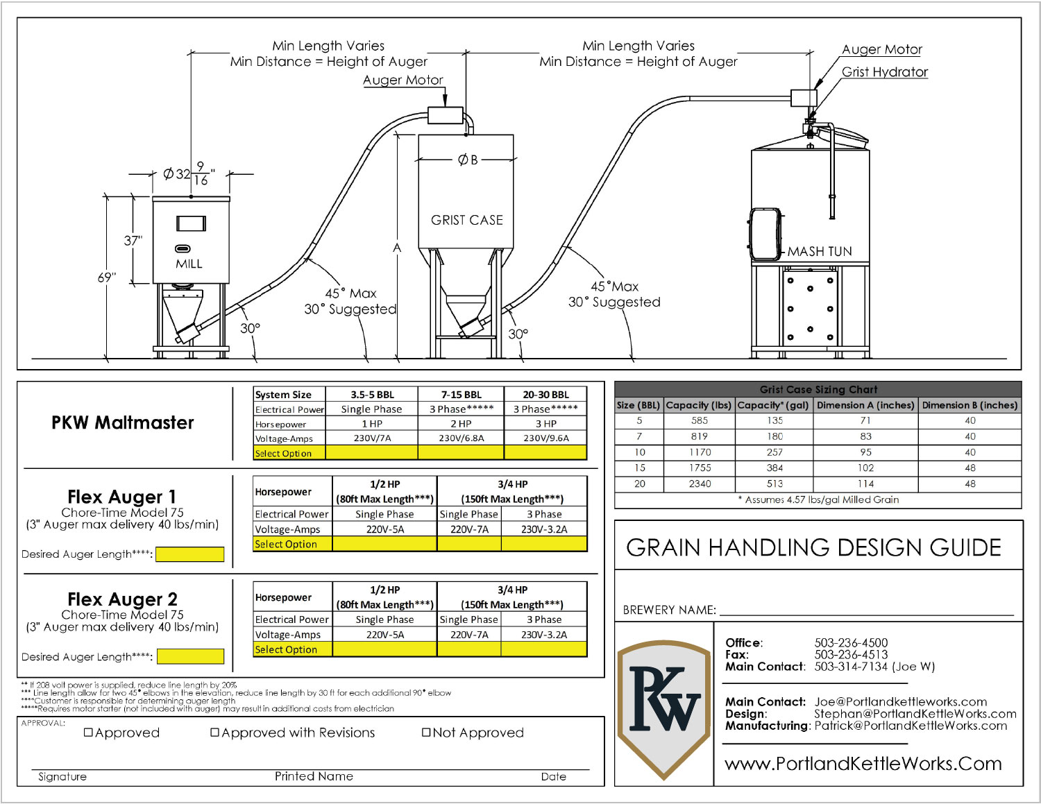 hight resolution of pkw grain handling system floor mount spec image jpg
