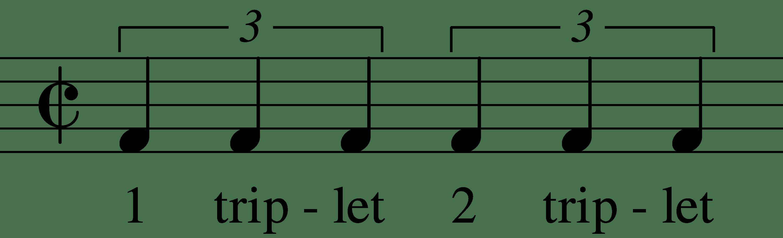 An Organized Approach To Teaching Rhythm Part 2 Of 2