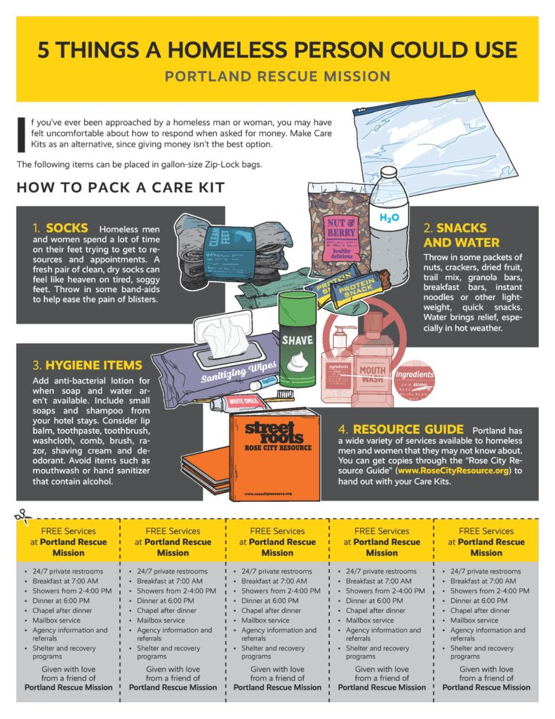 PRM-Infographic-5-Things-Care-Kit-and-Mini-Fliers-web-page-001