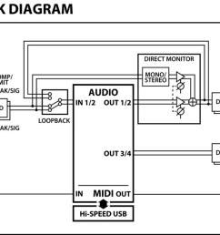 roland rubix24 usb audio interface monousb schematic electrical block diagram of monousb interface [ 1600 x 661 Pixel ]