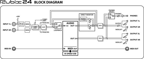 small resolution of roland rubix24 usb audio interface monousb schematic electrical block diagram of monousb interface