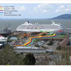 Cruise Ship Diagram 6 Pin Square Trailer Wiring Port Of Astoria - Photos