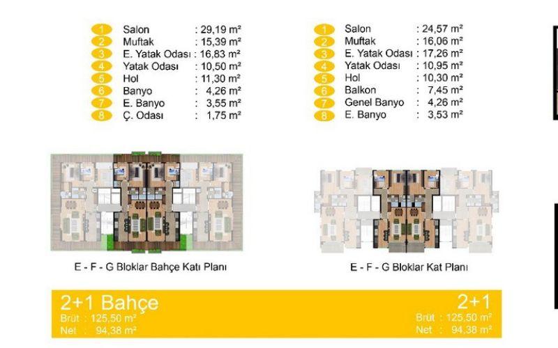صور مخطط  مابين مرمرة (Mabeyn Marmara) ، بيليك دوزو ، حي ياكوبلو ، اسطنبول | بورتوكوزا العقارية