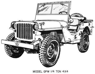 1951 Willys Jeep Engine 1951 Chrysler Engine Wiring