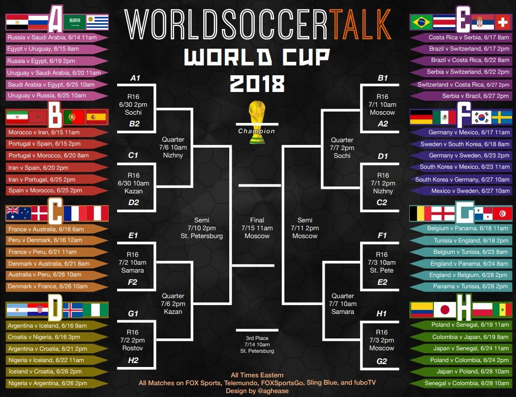 Calendrier Match Portugal Coupe Du Monde