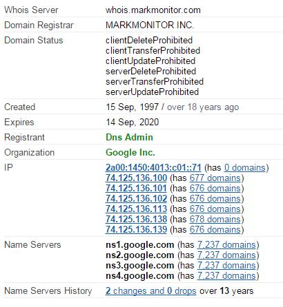 status de dominios