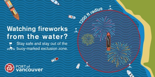small resolution of stay out of the fireworks