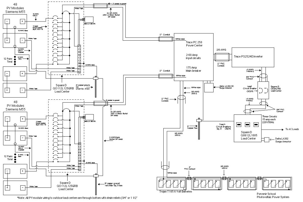 medium resolution of images of photovoltaic wiring diagram