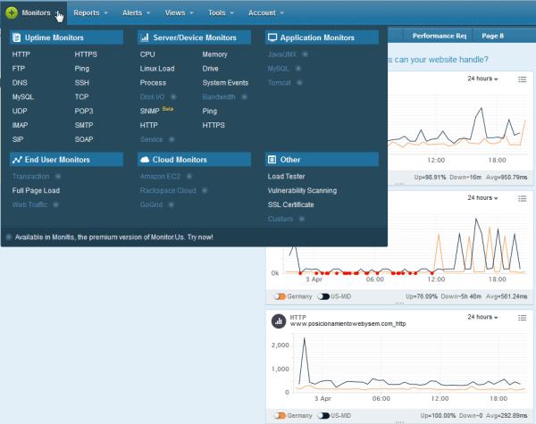 Herramientas-gratuitas-para-monitorizar-tu-web-monitor