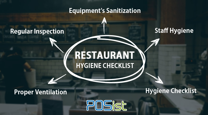 Hygiene Standards In Restaurants An Ultimate Checklist To