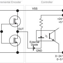 Kubler Encoder Wiring Diagram 95 Honda Civic Headlight Incremental Signals Htl Push Pull Or Ttl Rs422 Npn Controller Replacement