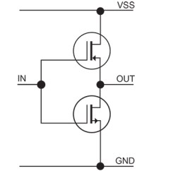 Hohner Encoder Wiring Diagram Overhead Of Car Incremental Signals Htl Push Pull Or Ttl Rs422 Output Driver