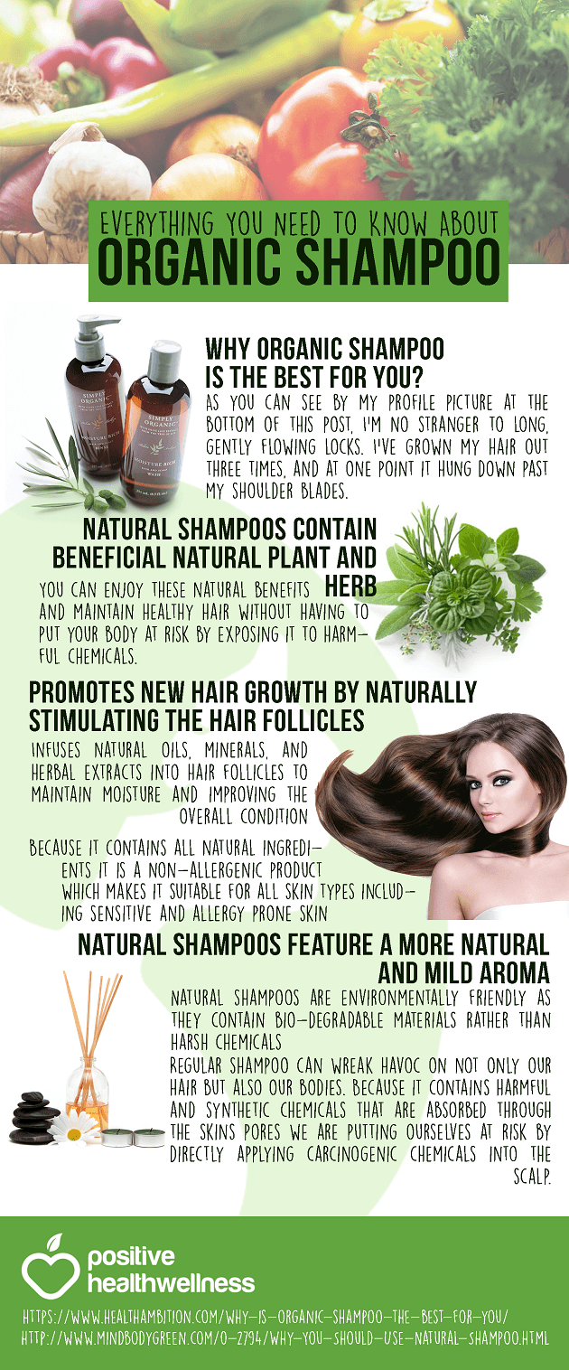 Everything You Need To Know About Organic Shampoo