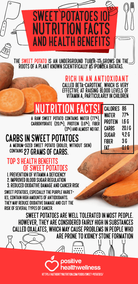 Sweet Potatoes 101: Nutrition Facts and Health Benefits