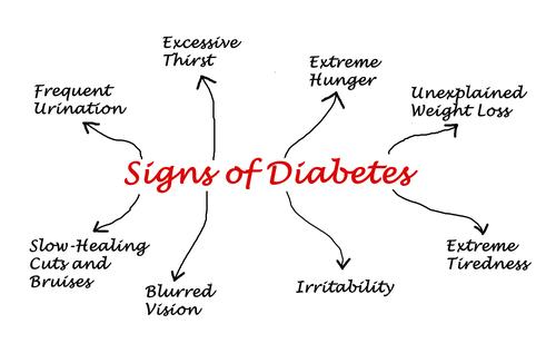 The Ultimate Guide To Understanding Gestational Diabetes