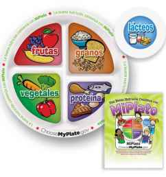 9 1 4 myplate child s portion meal plate with educational card spanish  [ 1000 x 1000 Pixel ]