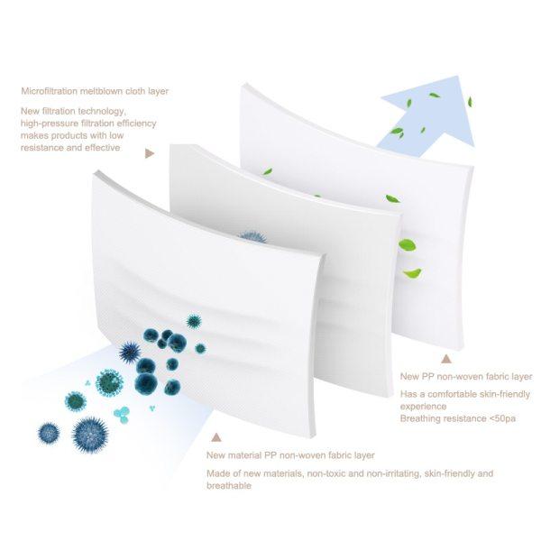 Jednorazová jednofarebná 3-vrstvová netkaná maska, rúško, 50ks (viac farieb) 14