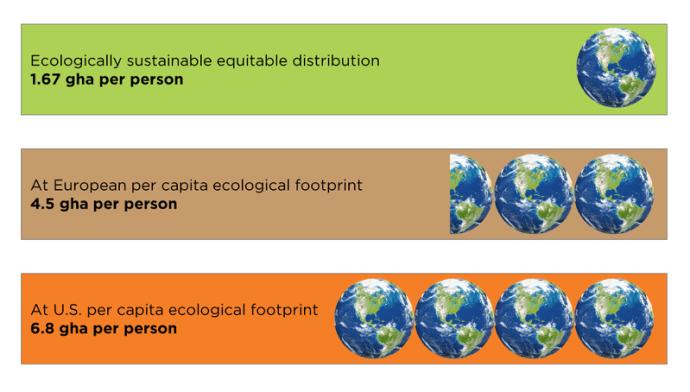 WEB Figure 11 2 2016-02-15 How many Earths does it take