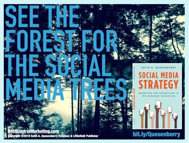 Social Media Marketing Strategy Quesenberry